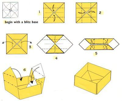 fe223e2c1f3b493309f2d8f81c1e79d81 Spitfire Girl DIY: Origami Gift Box